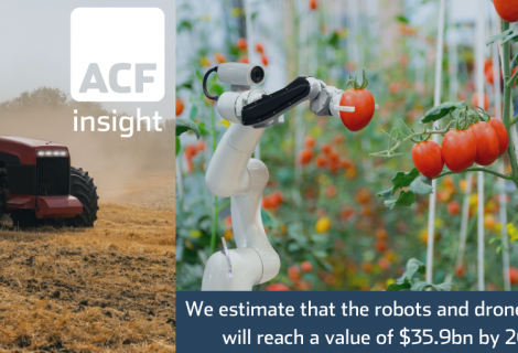 We estimate that the robots and drones market will reach a value of $35.9bn by 2030E